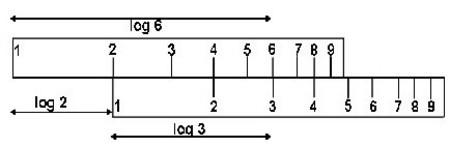 Scale_2_thumb